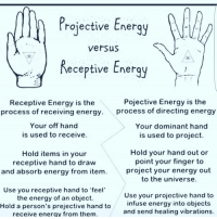 Feeling Used: Projective Energy  versus  Receptive Energy  Pojective Energy is the  Receptive Energy is the  process of receiving energy  process of directing energy  Your off hand  Your dominant hand  is used to receive.  is used to project.  Hold your hand out or  Hold items in your  point your finger to  receptive hand to draw  project your energy out  and absorb energy from item  to the universe.  Use you receptive hand to feel  Use your projective hand to  the energy of an object.  infuse energy into objects  Hold a person's prejective hand to  and send healing vibrations.  receive energy from them.