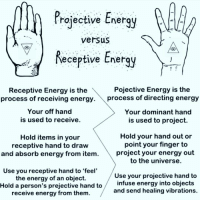 I got this from the ever-astounding @goddessyadira 💚✨: Projective Energy  versus  Receptive Energy  Receptive Energy is the  Pojective Energy is the  process of receiving energy  process of directing energy  Your dominant hand  Your off hand  is used to receive.  is used to project.  Hold your hand out or  Hold items in your  point your finger to  receptive hand to draw  and absorb energy from item. project your energy out  to the universe.  Use you receptive hand to feel'  Use your projective hand to  the energy of an object.  Hold a person's prejective hand to  infuse energy into objects  receive energy from them.  and send healing vibrations I got this from the ever-astounding @goddessyadira 💚✨