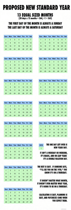 "Proposed new standard calendar: PROPOSED NEW STANDARD YEAR  13 EQUAL SIZED MONTHS  (28 days x 13 months-364, +1 365)  THE FIRST DAY OF THE MONTH IS ALWAYS A SUNDAY  THE LAST DAY OF THE MONTH IS ALWAYS A SATURDAY  Sun Mon Tue Wed Thu Fri Sat  8 9 10 11 12 13 14  15 16 17 18 19 20 21  22 23 24 25 26 27 28  Sun Mon Tue Wed Thu Fri Sat  1 2 3 456 7  8 9 10 1 12 13 14  15 16 17 18 19 20 21  22 23 24 25 26 27 28  Sun Mon Tue Wed Thu Fri Sat  1 2 3 45 6 7  8 9 10 11 12 13 14  15 16 17 18 19 20 21  22 23 24 25 26 27 28  Sun Mon Tue Wed Thu Fri Sat  1 2 3 45 6 7  8 9 10 11 12 13 14  15 16 17 18 19 20 2  221232425262728  Sun Mon Tue Wed Thu Fri Sat  1 2 3 4 5 6 7  8 9 10 1 12 13 14  15 16 17 18 19 20 21  22 23 24 25 26 27 28  Sun Mon Tue Wed Thu Fri Sat  1 2 3 4 5 6 7  8 9 10 11 12 13 14  15 16 17 18 19 20 21  22 23 24 25 26 27 28  Sun Mon Tue Wed Thu Fri Sat  Sun Mon Tue Wed Thu Fri Sat  8 9 10 11 12 13 14  15 16 17 18 19 20 21  22 23 24 25 26 27 28  8 9 10 11 12 13 14  15 16 17 18 19 20 21  22 23 24 25 26 27 28  Sun Mon Tue Wed Thu Fri Sat  1 2 345 67  8 9 10 11 12 13 14  15 16 17 18 19 20 21  22 23 24 25 26 27 28  Sun Mon Tue Wed Thu Fri Sat  1 2 345 6 7  8 9 10 11 12 13 14  15 16 1718 19 20 21  22 23 24 25 26 27 28  THE ONE DAY LEFT OVER IS  NEW YEARS DAY.  Sun Mon Tue Wed Thu Fri Sat  NYD  8 9 10 11 12 13 14  15 16 1718 19 20 21  22 23 24 25 26 27 28  IT ISN'T A WEEKDAY OR WEEKEND,  IT'S MAGIC, AND ON LEAP YEARS  IT'S A DOUBLE VACATION DAY.  THE REST IS EASY. IF SOMEONE SAYS,  I'LL SEE YOU ON THE 19TH,"" YOU  KNOW IT'S ON A THURSDAY  Sun Mon Tue Wed Thu Fri Sat  1 2 34 5 6 7  8 9 10 11 12 13 14  15 16 17 18 19 20 21  22 23 24 25 26 27 28  IT DOESN'T MATTER WHAT MONTH,  IT DOESN'T EVEN MATTER WHAT YEAR,  IT'S GOING TO BE ON A THURSDAY  Sun Mon Tue Wed Thu Fri Sat  1 2 3 4 5 67  8 9 10 11 12 13 14  15 16 17 18 19 20 2  22 23 24 25 26 27 28  CALCULATING IS EASY, PLANNING IS  EASY, AND PAYCHECKS COME WHEN  YOU EXPECT THEM. Proposed new standard calendar"