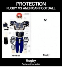 Football, American, and Rugby: PROTECTION  RUGBY VS AMERICAN FOOTBALL  Rugby  Football  Rugby  Pads not included <p>Rugby Vs. Football.</p>