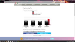 I'm technically not a psychopath: Psychopathy Test  A idrlabs.com/psychopathy/test.php  ARCH  SEARCH Q  ARTICLES  TESTS  TYPES  NEWS  MEMBERS  Psychopathy Test  The person you attempted to rate is:  You  Psychopathy Threshold  Population Average  58%  58%  58%  56%  PSYCHOPATHIC  PSYCHOPATHIC  TOTAL  OVERT  INTERPERSONAL  ANTISOCIAL  LIFESTYLE  PSYCHOPATHY  STYLE  FEATURES  This makes you 48.5% more psychopathic than the average person.  You do not qualify as a psychopath on the Psychopathy Checklist.  f SHARE ON FACEBOOK  y SHARE ON TWITTER  C TAKE THE TEST AGAIN  Aktiver windows  Gå til Indstillinger for at aktivere Windows.  We use cookies to create the best possible browsing experience for you.  OK  Find out more about cookies.  Read about GDPR.  09:27  09-01-2020 I'm technically not a psychopath