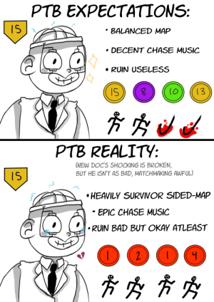 After playing the PTB...: PTB EXPECTATIONS:  15  • BALANCED MAP  • DECENT CHASE MUSIC  • RUIN USELESS  13  15  10  PTB REALITY:  (NEW DOC'S SHOCKING IS BROKEN,  BUT HE ISN'T AS BAD, MATCHMAKING AWFUL)  15  • HEAVILY SURVIVOR SIDED-MAP  • EPIC CHASE MUSIC  RUIN BAD BUT OKAY ATLEAST  2. After playing the PTB...
