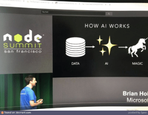 This is how its work: ptibmsFor Nod  The Deveopes o  s fehD  4 Best We Devepnt  +  x  Suchen  HOW AI WORKS  node  SUmmIT  san francisco  DATA  AI  MAGIC  Brian Ho  Microso  Nächstes Video  found on devrant.com  posted by Spxx This is how its work