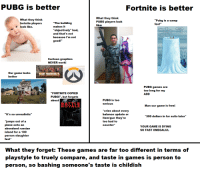 "Fortnite Starter Pack: PUBG is better  Fortnite is better  What they think  fortnite players  What they think  PUBG players look  like:  ""Pubg is a camp  fest""  The building  makes it  ""objectively"" bad,  and that's not  because I'm not  good!""  look like.  Cartoon graphics  NEVER work!  Our game looks  better  TEA SORTRESS2  PUBG games are  too long for my  ADD  ""FORTNITE COPIED  PUBG!"", but forgets  about  PUBG is too  serious  ROYAL  Man our game is free!  *cries about every  balance update or  item/gun they're  too bad to  counter  ""It's so unrealistic  300 dollars in fur suits later*  jumps out of a  plane onto an  abondond russia  island for a 100  person slaughter  fest*  YOUR GAME IS DYING  SO FAST OMEGALUL  What they forget: These games are far too different in terms of  playstyle to truely compare, and taste in games is person to  person, so bashing someone's taste is childish"