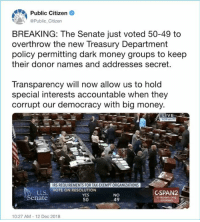 Woo! This is great news!: Public Citizen  Public Citizen  BREAKING: The Senate just voted 50-49 to  overthrow the new Treasury Department  policy permitting dark money groups to keep  their donor names and addresses secret.  Transparency will now allow us to hold  special interests accountable when they  corrupt our democracy with big money  LIV  IRS REQUIREMENTS FOR TAX-EXEMPT ORGANIZATIONS  VOTE ON RESOLUTION  U.S  enate  YES  50  NO  49  CSPAN2  C-span.Org  10:27 AM-12 Dec 2018 Woo! This is great news!