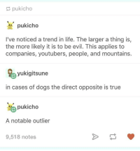 Dogs, Life, and True: pukicho  pukicho  've noticed a trend in life. The larger a thing is,  the more likely it is to be evil. This applies to  companies, youtubers, people, and mountains.  itsune  in cases of dogs the direct opposite is true  pukicho  A notable outlier  9,518 notes me irl