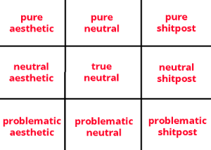 True, Tumblr, and Aesthetic: pure  aesthetic  pure  neutral  pure  shitpost  neutral  aesthetic  true  neutral  neutral  shitpost  problematic problematicproblematic  neutral  aesthetic  shitpost valvesoftware:  gayleafcrime:  blog alignments  Tell me what my blog is