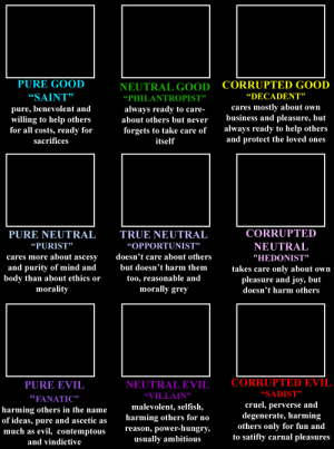 """An alignment chart I found. I think I knows what it means: PURE GOOD  CORRUPTED GOOD  NEUTRAL GOOD  """"DECADENT""""  """"SAINT""""  """"PHILANTROPIST""""  cares mostly about own  business and pleasure, but  pure, benevolent and  willing to help others  for all costs, ready for  always ready to care-  about others but never  always ready to help others  and protect the loved ones  forgets to take care of  sacrifices  itself  CORRUPTED  TRUE NEUTRAL  PURE NEUTRAL  NEUTRAL  """"PURIST""""  """"OPPORTUNIST""""  cares more about ascesy  doesn't care about others  """"HEDONIST""""  and purity of mind and  body than about ethics or  morality  but doesn't harm them  takes care only about own  too, reasonable and  pleasure and joy, but  morally grey  doesn't harm others  CORRUPTED EVIL  PURE EVIL  NEUTRAL EVIL  6""""SADIST""""  """"VILLAIN""""  """"FANATIC""""  cruel, perverse and  degenerate, harming  others only for fun and  to satifty carnal pleasures  malevolent, selfish,  harming others for no  reason, power-hungry,  usually ambitious  harming others in the name  of ideas, pure and ascetic as  much as evil, contemptous  and vindictive An alignment chart I found. I think I knows what it means"""
