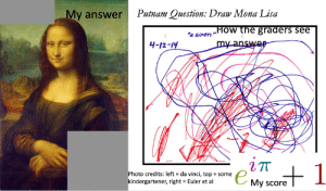 """PArTiAl cRedIt WilL oNLy bE gIveN FOr SIGNifiCANt ProGReSS tOwArd A soLutIon: Putnam Question: Draw Mona Lisa  My answer  """"How the graders see  """"a siren  my answer  4-12-14  iт  e My score  Photo credits: left = da vinci, top = some  %3D  kindergartener, right = Euler et al PArTiAl cRedIt WilL oNLy bE gIveN FOr SIGNifiCANt ProGReSS tOwArd A soLutIon"""