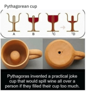 Too Much, Wine, and Pythagorean: Pythagorean cup  YYYY  iC  D  A  B  Pythagoras invented a practical joke  cup that would spill wine all over a  person if they filled their cup too much. His level of humour!