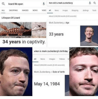 Birthday, Life, and Mark Zuckerberg: Q lizard life span  o, how old is mark zuckerberg  ALL SHOPPING IMAGES NEWS VIDEC All News images Shopping Settings Tools  About 5,160,000 results (0.65 seconds)  Lifespan of Lizard  Mark Zuckerberg Age  33 years  34 years in captivity  when is mark zuckerberg's birthday  All News mages Videos S  About 5,060,000 results (0.60 seconds)  Mark Zuckerberg Date of birth  May 14, 1984 wow help ive been playing the sims for like 5 hours