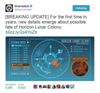 Memes, Twitter, and Blizzard: Q Overwatch  Following  @Play Overwatch  [BREAKING UPDATE] For the first time in  years, new details emerge about possible  fate of Horizon Lunar Colony:  blizz.ly/2s4YoZb  HORILON LUNAR COLONY  SPECIMEN STATUS  TRACKING  SPECIMEN 9 SIMON  SPECIMEN 10 DYSON  SPECIMEN 15 CALVIN  SPECIMEN 20 SUSAN  SPECIMEN 23 HYPAIIA  OBSERVATORY  SPECIMEN 24  MARIE  SPECIMEN 26  ElluE  O NOT FOUND  SPECIMEN  B RHMOND  SPECIMEN 28  WINSTON  SCIENTIST STATUS  RETWEETS LIKES  3,280  5,423 Blizzard is teasing something on Twitter! Maybe a new map? What do you guys think!
