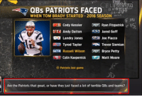 Colin Kaepernick, Nfl, and Ryan Fitzpatrick: QBS PATRIOTS FACED  GRI  WHEN TOM BRADY STARTED 2016 SEASON DA  E IN  Cody Kessler Ryan Fitzpatrick  c IS  Andy Dalton  Jared Goff  Landry Jones  Joe Flacco  Tyrod Taylor  Trevor Siemian  Russell Wilson  Bryce Petty  Colin Kaepernick Matt Moore  O Patriots lost game  Are the Patriots that great, or have they just faced a lot of terrible QBs and teams? annndd Brock Osweiler today 🤔