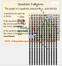 Can, Down, and Open: Quadratic Functions  The graph of a quadratic function?s a: parabola  A parabola can open up  or down  Dou  Vertex  If the parabola oolsi!2.  the lowest point'I ealled  the vertex (miniaxim)  If the parabola cagn  (maximum)  nklaid.  the vertex is thetkighest poin  Vertex  NOTE: İf the parabola opens fi )r가'il ii n川afu'leior!