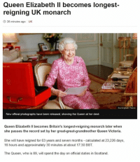 Queen Elizabeth: Queen Elizabeth ll becomes longest-  reigning UK monarch  O 26 minutes ago UK  Buckingh  am Palace  New official photographs have been released, showing the Queen at her desk  Queen Elizabeth II becomes Britain's longest-reigning monarch later when  she passes the record set by her great-great-grandmother Queen Victoria.  She will have reigned for 63 years and seven months calculated at 23,226 days,  16 hours and approximately 30 minutes at about 17:30 BST.  The Queen, who is 89, will spend the day on official duties in Scotland.