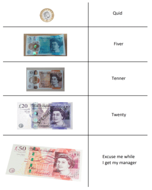 Money, British, and Manager: Quid  5  Fiver  10  Tenner  Twenty  20  Twef  20 20 2030  Excuse me while  lget my manager  S0 s0 50 50  s0 30 50 British slang for their money.