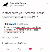 FYI (CS): Quoth the Ravern  @QTRResearch  In other news, your Amazon Echo is  apparently recording you 24/7  NBC News@NBCNews  Judge orders Amazon to hand over Echo  recordings from home in murder case.  nbcnews.to/2QDoCxR  11/13/18, 7:05 AM  1,118 Retweets 1,867 Likes FYI (CS)