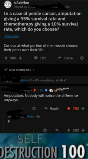 Nobody will notice the difference: r/AskMen  Posted by u/  5h  In a case of penile cancer, amputation  giving a 95% survival rate and  chemotherapy giving a 10% survival  rate, which do you choose?  Discussion  Curious at what portion of men would choose  their penis over their life.  t508  191  Share  BEST COMMENTS  Male 5h Why would you do this?  Wcy Noob  -10  Amputation. Nobody will notice the difference  anyways  Reply  783  Male  5h  202  SELF  DESTRUCTION 100 Nobody will notice the difference