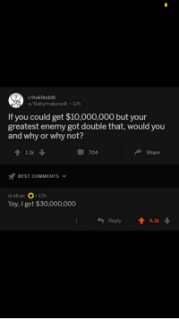 Best, MeIRL, and Askreddit: r/AskReddit  u/Babymakerpill 121h  If you could get $10,000,000 but your  greatest enemy got double that, would you  and why or why not?  11k  704  Share  BEST COMMENTS  dralcax。. 12h  Yay, I get $30,000,000  Reply  會6.1k ↓ meirl