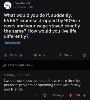 Family, Friends, and Life: r/AskReddit  ?  u/Goleko 11h  What would you do if, suddenly,  EVERY expense dropped by 90% in  costs and your wage stayed exactly  the same? How would you live life  differently?  Discussion  T,Share  25.3k  6.0k  BEST COMMENTS  Sc00by_D00d 11h  I would work less so l could have more time for  personal projects or spending time with family  and friends.  Reply 6.Ok I figured this belonged here
