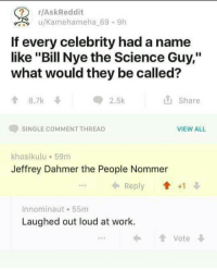 """Louding: r/AskReddit  u/Kamehameha-69-9h  If every celebrity had a name  like """"Bill Nye the Science Guy,""""  what would they be called?  會8.7k  ● 2.5k  Share  SINGLE COMMENT THREAD  VIEW ALL  khosikulu 59m  Jeffrey Dahmer the People Nommer  ← Reply會+1 ↓  Innominaut 55m  Laughed out loud at work.  vote"""