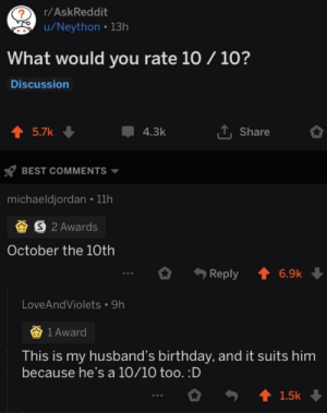 Wholesome askreddit: r/AskReddit  ?  u/Neython 13h  What would you rate 10 / 10?  Discussion  1Share  t 5.7k  4.3k  BEST COMMENTS  michaeldjordan 11h  S 2 Awards  October the 10th  t 6.9k  Reply  LoveAndViolets 9h  1 Award  This is my husband's birthday, and it suits him  because he's a 10/10 too. :D  t 1.5k Wholesome askreddit