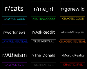 Cats, Gonewild, and True: r/cats  r/me_irl  |r/gonewild  CHAOTIC GOOD  LAWFUL GOOD  NEUTRAL GOOD  r/AskReddit  r/worldnews  r/ComedyNecrophilia  TRUE NEUTRAL  LAWFUL NEUTRAL  CHAOTIC NEUTRAL  r/Atheismr/The_Donald  r/MorbidReality  CHAOTIC EVIL  LAWFUL EVIL  NEUTRAL EVIL Subreddits chart but fixed, also I feel like a 7x7 chart would fit this theme even better, might do one at some point.