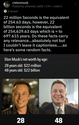 Haha my title is so random: r/elonmusk  Posted by u/hannah_hd02 17h i.redd.it  S 1 Award  22 million Seconds is the equivalent  of 254.63 days, however, 22  billion seconds is the equivalent  of 254,629.63 days which is = to  697.615 years. Do these facts carry  any relevance...absolutely not but  I couldn't leave it captionless....so  here's some random facts.  Elon Musk's net worth by age:  28 years old: $22 million  48 years old: $22 billion  48  28 Haha my title is so random
