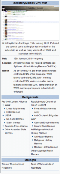 hitler memes: r/HistoryMemes Civil War  r/history memes  r/HistoryMemes frontpage, 15th January 2019. Pictured  are several posts calling for fresh content on the  subreddit, as well as many which riff on WW2 and  starvation in the USSR.  Date  13th January 2019 ongoing  Location IrlHistoryMemes (for related conflicts see  Spillover of the /r/HistoryMemes Civil War)  Reslt As of 15/01/2019, pro-fresh content forces  controlled 24% of the frontpage, WW2  forces controlled 24%; WWI memes  controlled 20%; various smaller meme  factions controlled 32%. Temporary ban on  WW2 memes put in place but not strictly  enforced.  Belligerents  Pro-Old Content Alliance  Revolutionary Council of  Fresh Content  .wW2  Free r/HistoryMemes  Army  Anti-Circlejerk Brigades  . Lmao Italy Memes  Hitler Memes  USSR  . No-Food Memes  WW1  Stalin Memes  German Empire Memes  Australo-Emu AllianceIsonzo River Memes  . Other Assorted Stale  ArtReligious/Medical  History Alliance  . Art History Memes  Memes  Religious History  Memes  Medical History Memes  Other Assorted Fresh  Memes  Tens of Thousands of  Tens of Thousands of  Redditors  Redditors