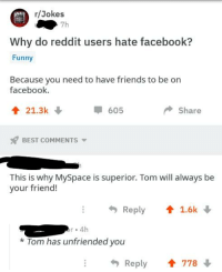 R Jokes: r/Jokes  7h  Why do reddit users hate facebook?  Funny  Because you need to have friends to be on  facebook.  t 21.3k  605  Share  BEST COMMENTS  This is why MySpace is superior. Tom will always be  your friend!  Reply  1.6k  r 4h  Tom has unfriended you  Reply778