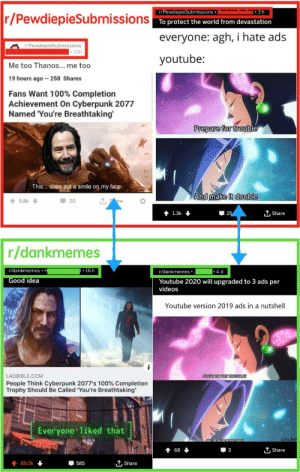 Instagram, Videos, and youtube.com: r/PewdiepieSubmissions  .3 h  r/PewdiepieSubmissions  To protect the world from devastation  everyone: agh, i hate ads  r/PewdiepieSubmissions  10h  youtube:  Me too Thanos... me too  19 hours ago -258 Shares  Fans Want 100% Completion  Achievement On Cyberpunk 2077  Named 'You're Breathtaking  Prepare for trouble  This.. does put a smile on my face.  And make it double  t, s are  5.8k  20  I Share  1.3k  25  r/dankmemes  D 16 h  r/dankmemes H  4d  r/dankmemes  Good idea  Youtube 2020 will upgraded to 3 ads per  videos  Youtube version 2019 ads in a nutshell  PREPARE KOR ROU  LADBIBLE.COM  People Think Cyberpunk 2077's 100 % Completion  Trophy Should Be Called 'You're Breathtaking'  Everyone 1iked that  u/Ja Ke  ANDRAKE rOA0  68  Share  T, Share  85.0k  585 Will r/PewdiepieSubmissions become the same as Instagram for reeeeeposts?