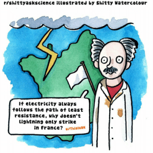 Strike In: r/shittyaskscience illostrated by Shitty Watercolour  O) O  If electricity always  follows the Path of least  resistance, Why doesn't  Li9htning only strike  in France? u/ThisIsoK