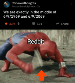 Reddit, The Middle, and Boys: r/Showerthoughts  Posted by u/Lightum 2h  We are exactly in the middle of  6/9/1969 and 6/9/2069  t 2,7k  Share  131  Reddit Sixty-Nine boys