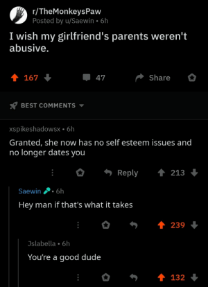 Dude, Parents, and Best: r/TheMonkeysPaw  Posted by u/Saewin 6h  I wish my girlfriend's parents weren't  abusive.  Share  47  167  BEST COMMENTS  xspikeshadowsX 6h  Granted, she now has no self esteem issues and  no longer dates you  Saewin. 6h  Hey man if that's what it takes  239  Jslabella 6h  You're a good dude  132 youre a good dude