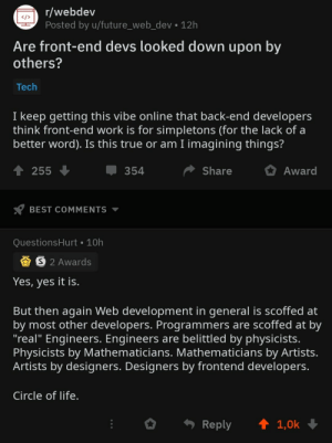 """Circle of life: r/webdev  Posted by u/future_web_dev 12h  Are front-end devs looked down upon by  others?  Tech  I keep getting this vibe online that back-end developers  think front-end work is for simpletons (for the lack of a  better word). Is this true or am I imagining things?  re Award  1 255  354  Share  BEST COMMENTS  QuestionsHurt 10h  S2 Awards  Yes, yes it is.  But then again Web development in general is scoffed at  by most other developers. Programmers are scoffed at by  """"real"""" Engineers. Engineers are belittled by physicists.  Physicists by Mathematicians. Mathematicians by Artists.  Artists by designers. Designers by frontend developers.  Circle of life.  , Reply  1,0k Circle of life"""