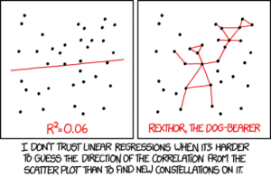 Data is the future: R20.06  REXTHOR, THE DOG-BEARER  I DON'T TRUST LINEAR REGRESSIONS WHEN ITS HARDER  TO GUESS THE DIRECTION OF THE CORRELATION FROM THE  SCATTER PLOT THAN TO FIND NELJ CONSTEULATIONS ON IT Data is the future