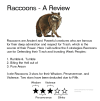 Tumble: Raccoons - A Review  Raccoons are Ancient and Powerful creatures who are famous  for their deep admiration and respect for Trash. which is the  source of their Power. Here l will outline the 3 strategies Raccoons  use for Defending their Trash and Invading Weak Peoples:  1. Rumble & Tumble  2. Biting the Hell out of  3. Pure Arson  I rate Raccoons 3 stars for their Wisdom. Perseverence, and  Violence. Two stars have been deducted due to Filth.  Wisdom Violence  @welcometomymemepage  @wtmmp  Perseverence Stinky