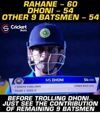 Memes, Trolling, and Cricket: RAHANE -60  DHONI-54  OTHER 9 BATSMEN-54  S Cricket  Shots  MS DHONI  54 014)  STRIKE RATE 47  c JOSEPH b WILLIAMS  FOURS 1 SIXES O  BEFORE TROLLING DHONI..  JUST SEE THE CONTRIBUTION  OF REMAINING 9 BATSMEN We are blaming the batsman who took the responsibility.