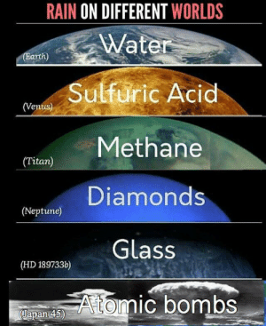 Earth, History, and Neptune: RAIN ON DIFFERENT WORLDS  Water  (Earth)  Sulfuric Acid  (Venus)  Methane  |(Titan)  Diamonds  (Neptune)  Glass  (HD 189733b)  enandAtomic bombs 1945 was a different world