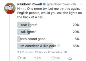 "American, Good, and Rainbow: Rainbow Rowell  @rainbowrowell 1h  Hmm. One more try. Let me try this again.  English people, would you call the lights on  the back of a car...  ""rear lights""  20%  ""tail lights""  20%  both sound good  5%  I'm American & like polls  55%  3,471 votes 22 hours 17 minutes left  t220  106  133"