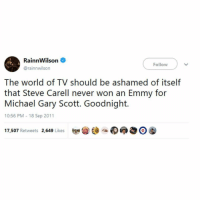 can't believe it ———— theoffice dundermifflin dwightschrute michaelscott theofficeshow parksandrec: RainnWilson  @rainnwilson  Follow  The world of TV should be ashamed of itself  that Steve Carell never won an Emmy for  Michael Gary Scott. Goodnight.  10:56 PM 18 Sep 2011  17,507 Retweets 2,649 Likes  ege.毢な囮@@ Θ can't believe it ———— theoffice dundermifflin dwightschrute michaelscott theofficeshow parksandrec