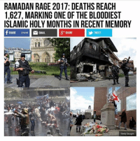 "America, Facebook, and Instagram: RAMADAN RAGE 2017: DEATHS REACH  1,627, MARKING ONE OF THE BLOODIEST  ISLAMIC HOLY MONTHS IN RECENT MEMORY  f SHARE 21416 EMI  EMAIL  g SHARE  TWEET  Getty Images No no no, the left says Islam is the religion of peace!!! So it must be, right? Of course there are peaceful Muslims, but I find it a problem that the vast majority of said Muslims don't condemn radical Islam as they should. THAT is a VERY big problem. If terrorists aren't ""real Muslims,"" then shouldn't ""real Muslims"" be the ones condemning it the most? Sad. islamicterrorism trumpmemes liberals libbys democraps liberallogic liberal maga conservative constitution presidenttrump resist thetypicalliberal typicalliberal merica america stupiddemocrats donaldtrump trump2016 patriot trump yeeyee presidentdonaldtrump draintheswamp makeamericagreatagain trumptrain triggered CHECK OUT MY WEBSITE AND STORE!🌐 thetypicalliberal.net-store 🥇Join our closed group on Facebook. For top fans only: Right Wing Savages🥇 Add me on Snapchat and get to know me. Don't be a stranger: thetypicallibby Partners: @theunapologeticpatriot 🇺🇸 @too_savage_for_democrats 🐍 @thelastgreatstand 🇺🇸 @always.right 🐘 @keepamerica.usa ☠️ @republicangirlapparel 🎀 @drunkenrepublican 🍺 TURN ON POST NOTIFICATIONS! Make sure to check out our joint Facebook - Right Wing Savages Joint Instagram - @rightwingsavages"