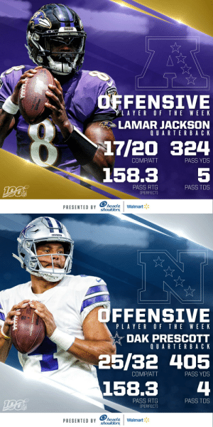 Offensive Players of the Week (Week 1):  AFC: @Ravens QB @Lj_era8 NFC: @dallascowboys QB @dak  (by @headshoulders) https://t.co/TNPIG71HMY: RAMENS  RAYEN  OFFENSIVE  LAYER OF THE WEEK  LAMAR JACKSON  QUARTERBACK  17/20 324  COMP/ATT  PASS YDS  5  158.3  PASS RTG  (PERFECT)  PASS TDS  NFL  PRESENTED BY head&  shoulders  Walmart  ेके  या   COWBOYS  OFFENSIVE  PLAYER OF THE WEEK  DAK PRESCOTT  QUARTERBACK  25/32 405  COMP/ATT  PASS YDS  158.3  4  PASS RTG  (PERFECT)  PASS TDS  INFL  PRESENTED BY head&  shoulders  Walmart  NATIONAL FOOTBALL LE Offensive Players of the Week (Week 1):  AFC: @Ravens QB @Lj_era8 NFC: @dallascowboys QB @dak  (by @headshoulders) https://t.co/TNPIG71HMY