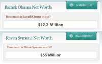 """Obama, Raven Symone, and Rey: Randomize!  Barack Obama Net Worth  How much is Barack Obama worth?  $12.2 Million   Randomize!  Raven Symone Net Worth  How much is Raven Symone worth?  $55 Million <p><a class=""""tumblr_blog"""" href=""""http://totallyjack.com/post/78267135399/i-think-we-know-who-is-really-running-this-country"""">taco-bell-rey</a>:</p> <blockquote> <p>I think we know who is really running this country</p> </blockquote>"""