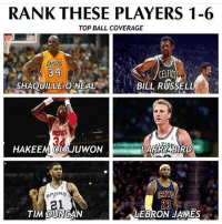 What's your ranks of these greats? - Follow @2nbamemes: RANK THESE PLAYERS 1-6  TOP BALL COVERAGE  TAKERS  3 4  SHAQUILLE ONEAL  CELTIC  BILL RUSSELL  HAKEEM OLAJUWON  LARRYBIRD  TIM DUNCAN  LEBRON JAMES What's your ranks of these greats? - Follow @2nbamemes
