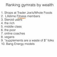 "Energy, Memes, and Whole Foods: Ranking gymrats by wealth  1. Shops at Trader Joe's/Whole Foods  2. Lifetime Fitness members  3. Steroid use-  4. the rich  5. middle class  6. the poor  7. online coaches  8. vegans  9. ""supplements are a waste of $"" folks  10. Bang Energy models  1G: @thegainz Don't @ me"