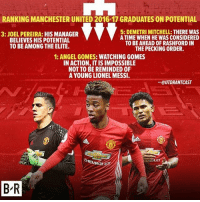 Memes, Lionel Messi, and Manchester United: RANKING MANCHESTER UNITED 2016-17 GRADUATES ON POTENTIAL  5: DEMETRI MITCHELL: THERE WAS  3: JOEL PEREIRA: HIS MANAGER  A TIME WHEN HE WAS CONSIDERED  BELIEVES HIS POTENTIAL  TO BE AHEAD OF RASHFORDIN  TO BE AMONG THE ELITE.  THE PECKING ORDER.  1: ANGEL GOMES: WATCHING GOMES  IN ACTION, ITIS IMPOSSIBLE  NOT TO BE REMINDED 0F  A YOUNG LIONEL MESSI.  -@UTDRANTCAST  BR Axel Tuanzebe,Tahith Chong, DJ Buffonge, Callum Gribbin and few others are also players with lots of potential.
