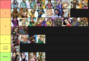 Ranking the Jojo's Bizarre Adventure: Steel Ball Run characters by attractiveness (and how much I'm willing to let them fuck me in the ass): Ranking the Jojo's Bizarre Adventure: Steel Ball Run characters by attractiveness (and how much I'm willing to let them fuck me in the ass)