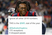 Again I ask....  SHOW ME A BETTER WIDE RECEIVER IN 2018....: RAS  lgnore all other 2018 numbers.  THIS is the @NFL stat of the year:  @DeAndreHopkins:  115 receptions  0 dropped passes Again I ask....  SHOW ME A BETTER WIDE RECEIVER IN 2018....