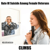 America, Memes, and Army: Rate of Suicide Among Female Veterans  @american veterans  CLIMBS Veterans have a significantly higher rate of suicide than civilians. The numbers for female veterans, however, are two to five times higher than their civilian counterparts, and the number has grown steeply over the past decade, VA says. According to Letrice Titus, an Army veteran, who has been answering the Veterans Crisis Line, women call with the same issues as men - post-traumatic stress disorder, financial stress on top of loneliness and depression. The end of a relationship or a custody battle can be a trigger. She says female veterans have their own issues as well. Many VA clinics are less than inviting for women, or they find themselves the only female in a group therapy session. Not ideal, says Letrice Titus, because a common issue for women who call the crisis line is rape and the way the military handles it. americanveterans veterans usveterans usmilitary usarmy supportveterans honorvets usvets america usa patriot uspatriot americanpatriot supportourtroops godblessourtroops ustroops americantroops semperfi military remembereveryonedeployed deplorables deployed starsandstripes americanflag usflag respecttheflag marines navy airforce
